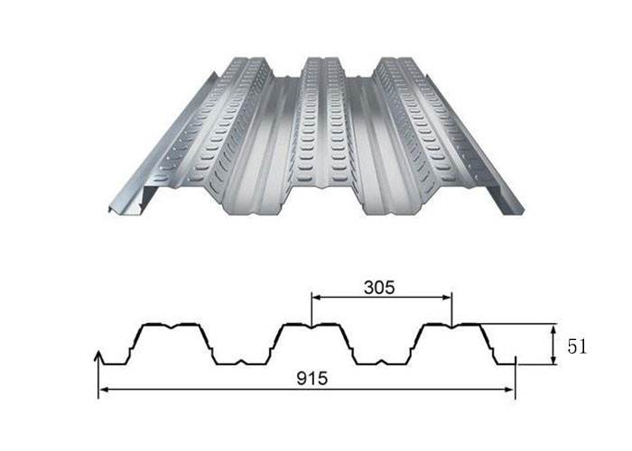 开口压型钢板与闭口压型钢板的区别